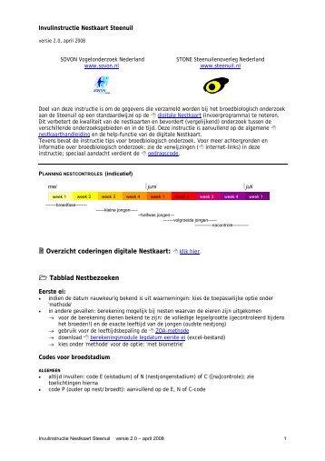 Invulinstructie Nestkaart Steenuil - STeenuil Overleg NEderland