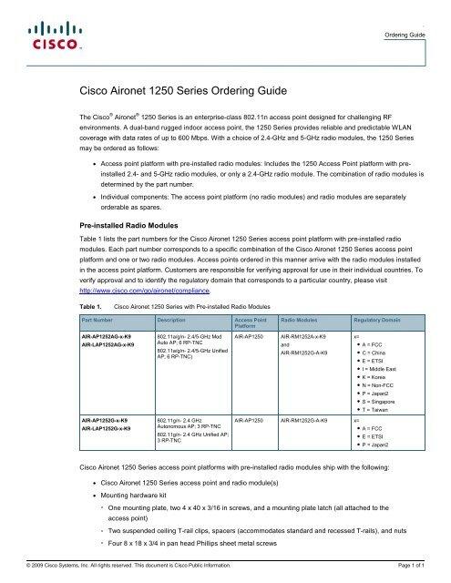 Cisco 5ghz 3.5dbi Dipole Antenna