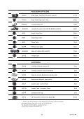 Pobierz (116.45 KB) - Milso - Page 2