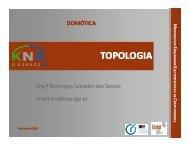 KNX - Topologia
