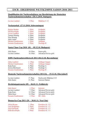 ESCR - ERGEBNISSE WETTKÄMPFE SAISON 2010/ 2011