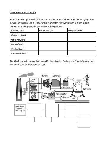 Mechanische Energie - Stephie-schmidt.de