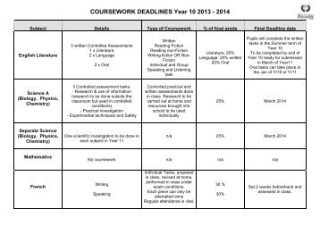 COURSEWORK DEADLINES Year 10 2012 - 2013