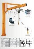 SWF CHAINster neues Modell - Seite 5