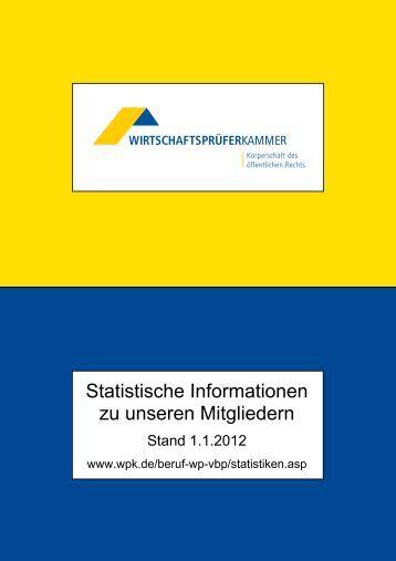 Statistische Informationen zu unseren Mitgliedern