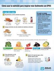Cómo usar la nutrición para respirar más ... - Nutrition411.com