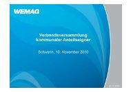 Vortrag des WEMAG Vorstandes auf der 36. Verbandsversammlung