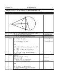 Paper 3 Memo - Page 7