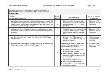 Grundlagen der kommunalen Selbstverwaltung - Studieninstitut ...