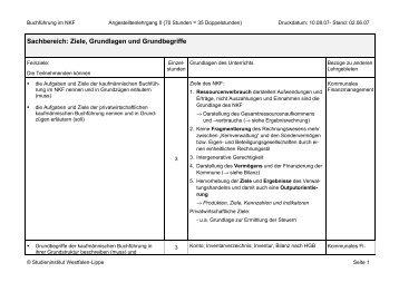 Sachbereich: Ziele, Grundlagen und Grundbegriffe - Studieninstitut ...