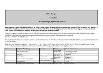 Gesamtverzeichnis der TCM-Drogen - Engel Apotheke Freiburg