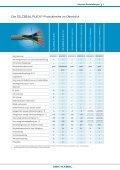 GLOBALFLEX® - Eine Steuerleitung für die ganze Welt! - Page 3