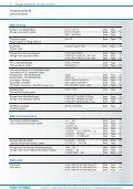 Produktkatalog/Product catalogue 2018/2019 - Page 5