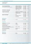 Produktkatalog/Product catalogue 2018/2019 - Page 7