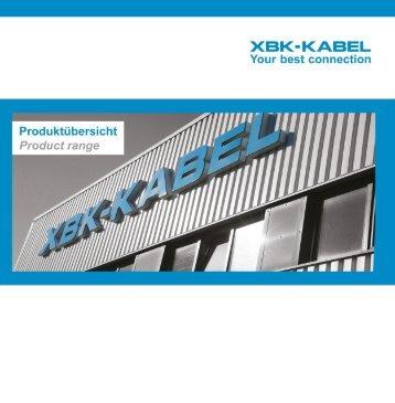 Produkt- und Lieferübersicht