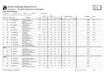 Münster-Reitanlage Bölting,PLS vom - Equi-Score