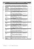 Liste der technischen Baubestimmung - Fassung Januar 2014 - Page 6