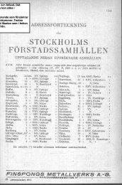 Adressförteckning för Stockholms förstäder A-G