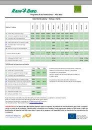 Programa de las formaciones – Año 2011 Rain ... - Rain Bird Ibérica