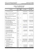 Báo cáo tài chính năm 2009 - Vietstock - Page 6