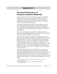 Supplement C Thermal Performance of Common Insulation Materials