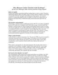 Why Measure Carbon Dioxide Inside Buildings? - Energy Program ...