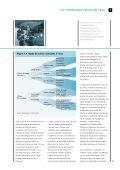Les nombreuses valeurs de l'eau - World Water Council - Page 4