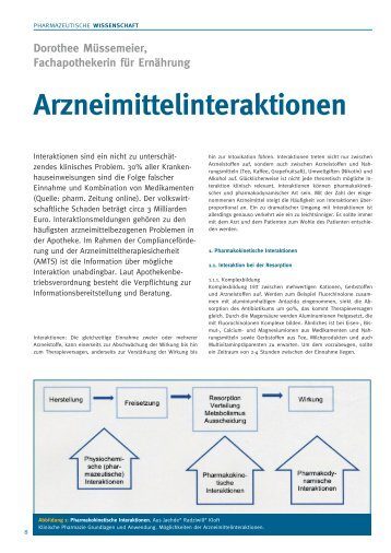 Fortbildung-04/2012-Arzneimittelinteraktionen - Gebr. Storck Verlag