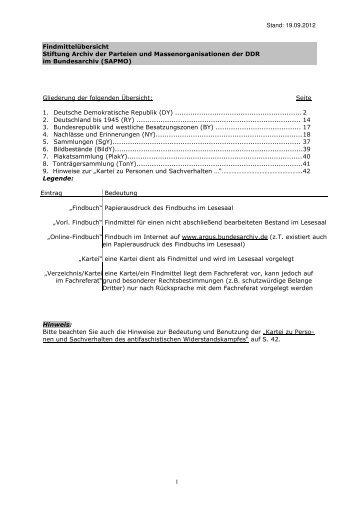 Findmittel-Übersicht der SAPMO - Bundesarchiv