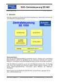 Bedienungsanleitung SE 1000 - Schenker Storen AG - Page 7