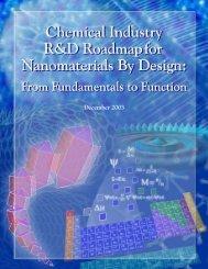 Chemical Industry R&D Roadmap for Nanomaterials By ... - Nanowerk