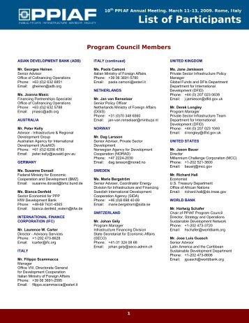 List of Participants - ppiaf