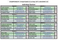 Résultats Poules BASSENS - Quomodo