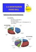 E.S MONTGERON HAND-BALL - Quomodo - Page 3