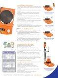 Carousel Stirring Hotplates - Page 3