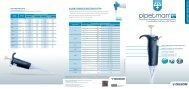 Pipetman L Brochure.pdf - BioFrontier Technology