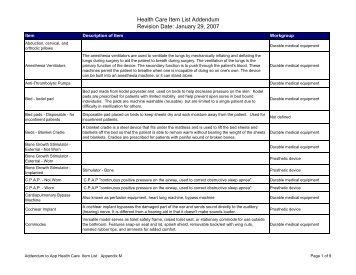 Health Care Item List Addendum Revision Date - Streamlined sales ...