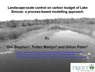 Landscape-scale control on carbon budget of Lake