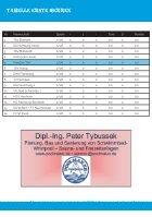 PTSV Hallenheft September 2014 - Page 2