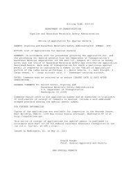 permit applications