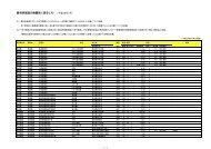 平成22年度 裁判所施設の耐震性に係るリスト