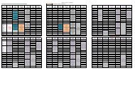 AERIEN - Version du 19/09/2011 Planning provisoire M2 EE en ...
