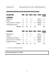 Studienplan Chemie - Studienbüros des Fachbereiches 09