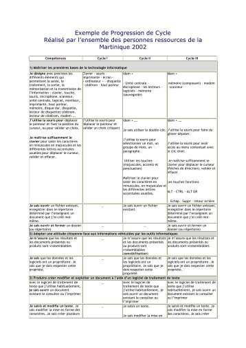 Exemple de Progression de Cycle Réalisé par l'ensemble des ...