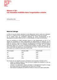 Vincent FELTESSE, - Participation de la CUB et de ses communes