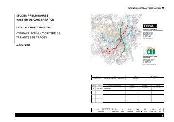 Extension de la ligne C à Bordeaux Lac - Participation de la CUB et ...