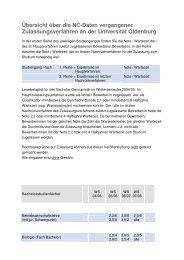 Übersicht über die NC-Daten vergangener Zulassungsverfahren an ...