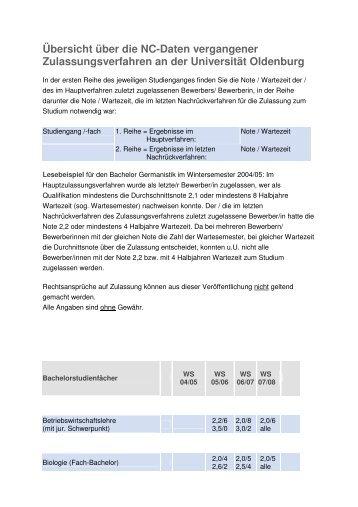 Nc daten bachelor abitur fachhochschulreife z pr fung pdf for Nc wirtschaftswissenschaften