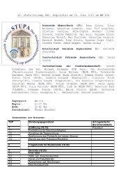 Protokoll der Sitzung vom 21. Juni 2012