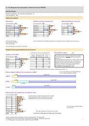 01/12/11 Lic. Pro Management des organisations / Adjoint de ...